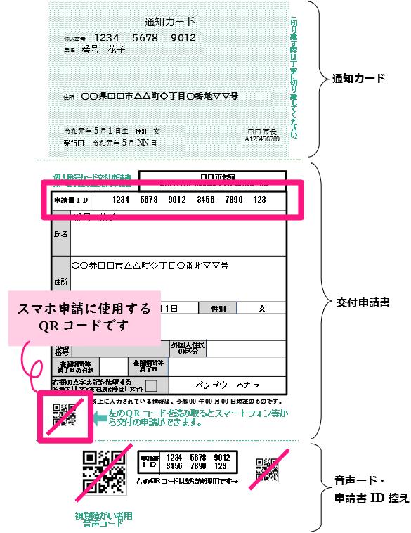 通知カード 交付申請書 イメージ画像
